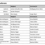 Schulkonferenz-001
